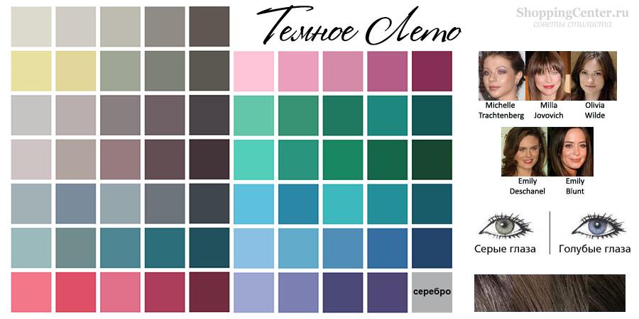 Подходящие цвета для цветотипа Темное Лето