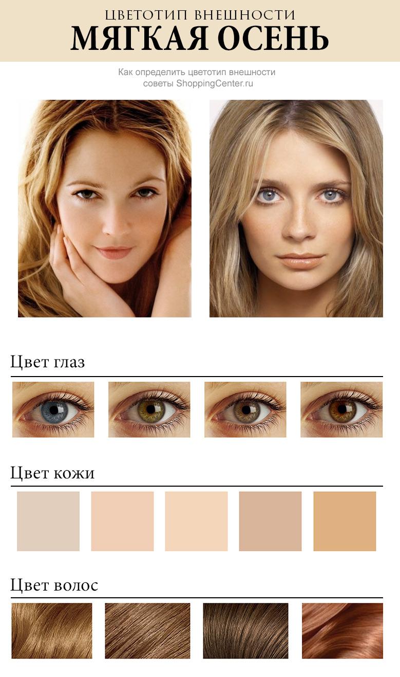Таблица, как определить цветотип Мягкая Осень